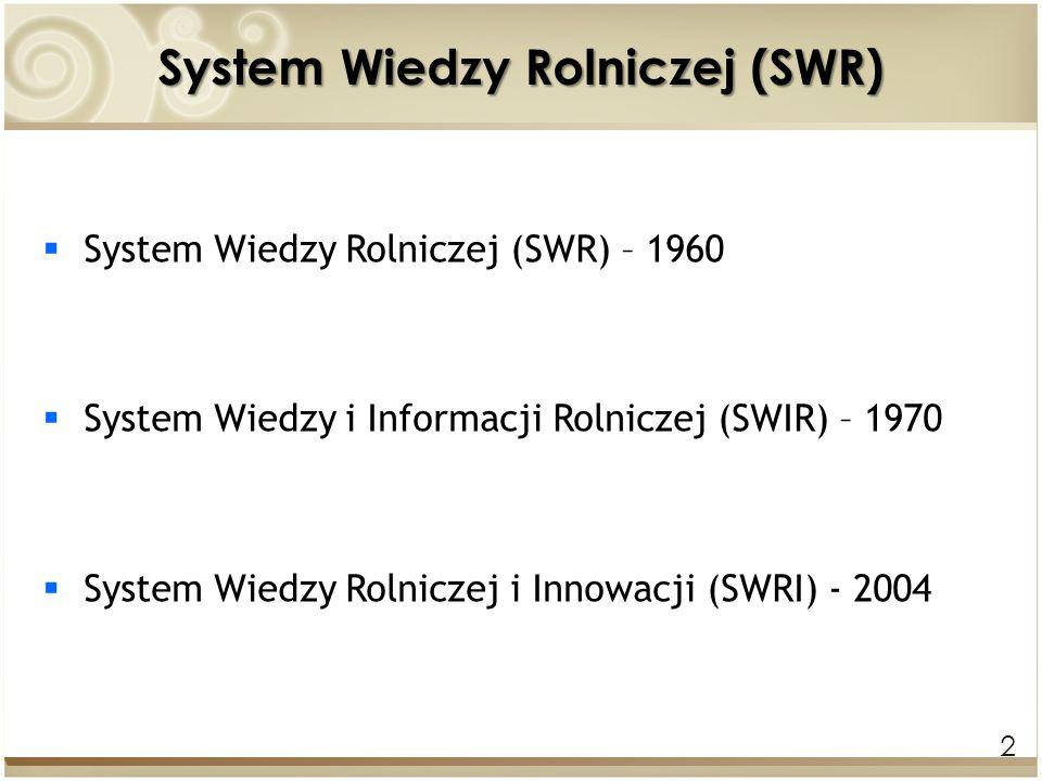 2 System Wiedzy Rolniczej (SWR) System Wiedzy Rolniczej (SWR) – 1960 System Wiedzy i Informacji Rolniczej (SWIR) – 1970 System Wiedzy Rolniczej i Inno