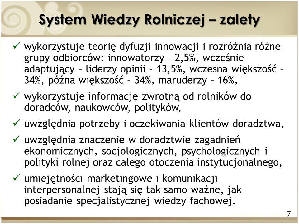 7 System Wiedzy Rolniczej – zalety wykorzystuje teorię dyfuzji innowacji i rozróżnia różne grupy odbiorców: innowatorzy – 2,5%, wcześnie adaptujący –
