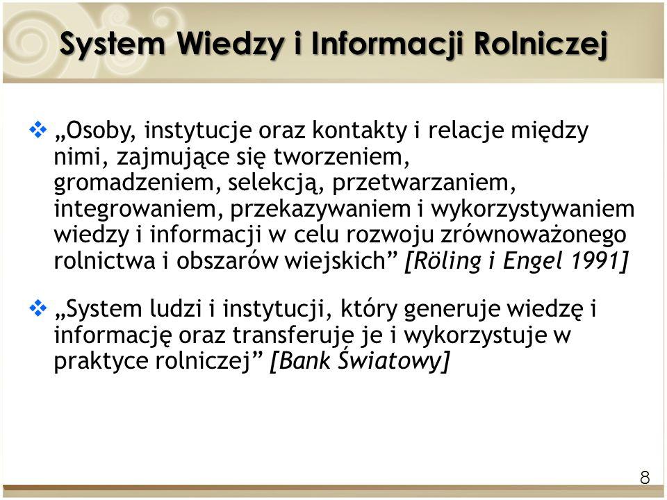 8 System Wiedzy i Informacji Rolniczej Osoby, instytucje oraz kontakty i relacje między nimi, zajmujące się tworzeniem, gromadzeniem, selekcją, przetw