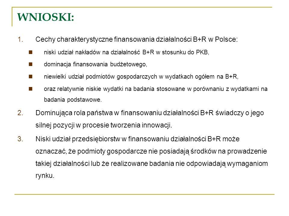 WNIOSKI: 1.Cechy charakterystyczne finansowania działalności B+R w Polsce: niski udział nakładów na działalność B+R w stosunku do PKB, dominacja finan