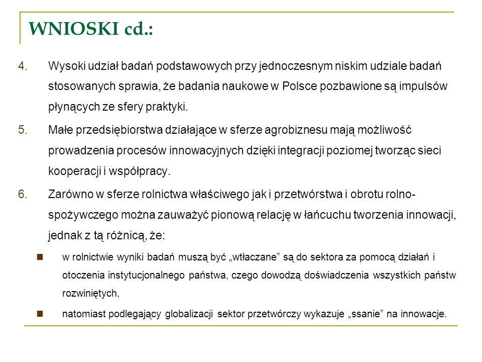 WNIOSKI cd.: 4.Wysoki udział badań podstawowych przy jednoczesnym niskim udziale badań stosowanych sprawia, że badania naukowe w Polsce pozbawione są
