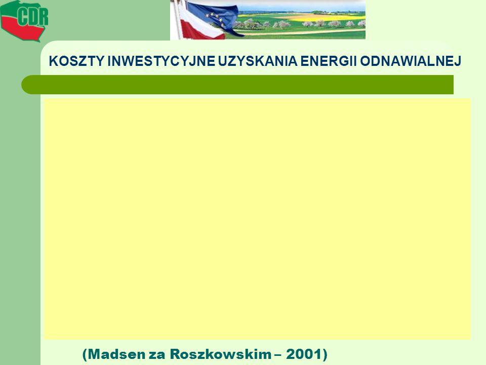 KOSZTY INWESTYCYJNE UZYSKANIA ENERGII ODNAWIALNEJ (Madsen za Roszkowskim – 2001)