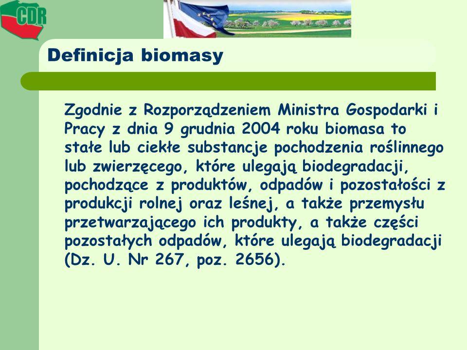 Definicja biomasy Zgodnie z Rozporządzeniem Ministra Gospodarki i Pracy z dnia 9 grudnia 2004 roku biomasa to stałe lub ciekłe substancje pochodzenia