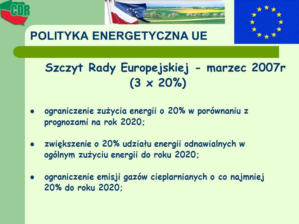 POLITYKA ENERGETYCZNA UE Szczyt Rady Europejskiej - marzec 2007r (3 x 20%) ograniczenie zużycia energii o 20% w porównaniu z prognozami na rok 2020; z