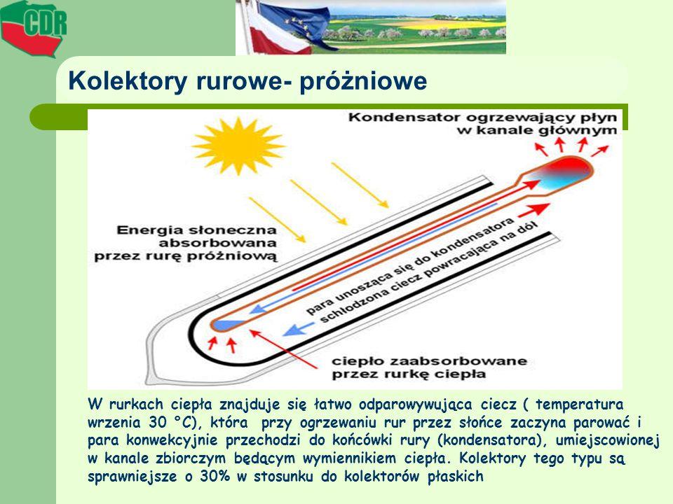 Kolektory rurowe- próżniowe W rurkach ciepła znajduje się łatwo odparowywująca ciecz ( temperatura wrzenia 30 °C), która przy ogrzewaniu rur przez sło