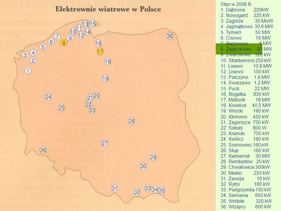 Stan w 2008 R 1. Dąbrowa 220kW 2. Nowogard 225 kW 3. Zagórze 30 MwW 4. Jagniątkowo 30,6 MW 5. Tymień 50 MW 6. Cisowo 18 MW 7. Barzowice 5 MW 8. Zającz
