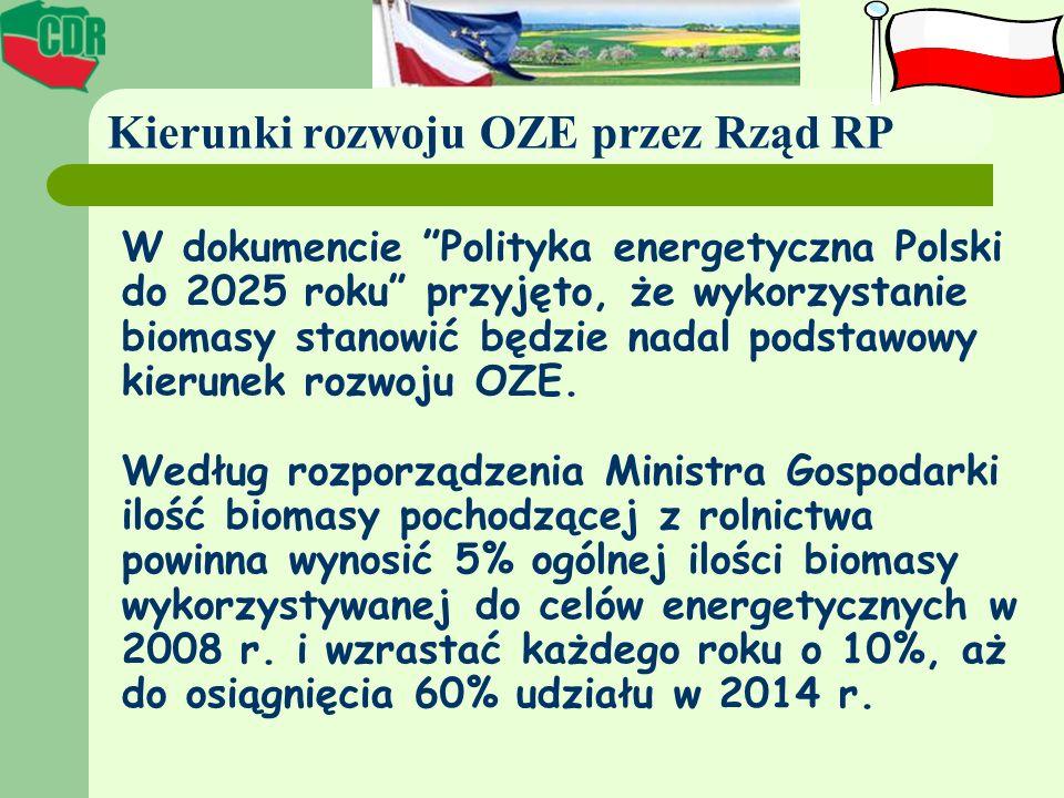 POLITYKA ENERGETYCZNA RZĄDU RP Polityka energetyczna Polski do roku 2030 (dokument przyjęty Przez Radę Ministrów 10 listopada 2009 r.) zawiera następujące cele w obszarzw OZE: wzrost wykorzystania OZE w bilansie energii finalnej do 15% w roku 2020 i 20 % w roku 2030.