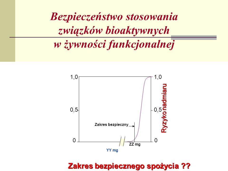 1,0 0,5 00 Ryzyko niedoboru Zakres bezpieczny Ryzyko nadmiaru Zakres bezpiecznego spożycia witaminy C 60 mg >1000 mg 250 mg Zakres bezpiecznego spożycia witaminy E Ryzyko niedoboru 1,0 0,5 00 Zakres bezpieczny Ryzyko nadmiaru 10 mg >1000 mg 25 mg Lachance 1994 1,0 0,5 00 Ryzyko niedoboru Zakres bezpieczny Ryzyko nadmiaru Zakres bezpiecznego spożycia witaminy C 60 mg >1000 mg 250 mg Zakres bezpiecznego spożycia witaminy E Ryzyko niedoboru 1,0 0,5 00 Zakres bezpieczny Ryzyko nadmiaru 10 mg >1000 mg 25 mg 1,0 0,5 00 Zakres bezpieczny Ryzyko nadmiaru Zakres bezpiecznego spożycia ?.