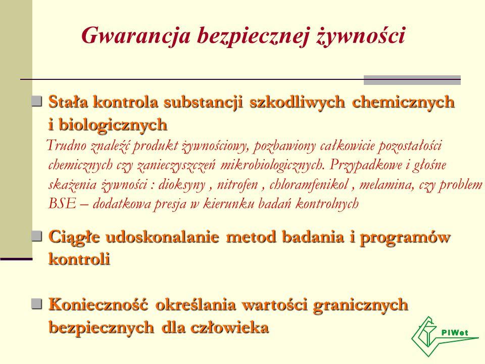 Prowadzone corocznie badania pozostałości chemicznych w żywności oraz kontroli mikrobiologicznej pozwalają ocenić ją jako bezpieczną dla konsumenta Prowadzone corocznie badania pozostałości chemicznych w żywności oraz kontroli mikrobiologicznej pozwalają ocenić ją jako bezpieczną dla konsumenta Weterynaryjny krajowy program kontroli żywności pochodzenia zwierzęcego jest na bieżąco dostosowywany do wymagań KE gwarantuje Polsce pełny dostęp do światowych rynków żywności Weterynaryjny krajowy program kontroli żywności pochodzenia zwierzęcego jest na bieżąco dostosowywany do wymagań KE gwarantuje Polsce pełny dostęp do światowych rynków żywności Zapewnienie jakości zdrowotnej produktów pochodzenia zwierzęcego i ochrona zdrowia publicznego KRAJOWY PROGRAM BADAŃ KONTROLNYCH OBECNOŚCI SUBSTANCJI NIEDOZWOLONYCH ORAZ POZOSTAŁOŚCI CHEMICZNYCH, BIOLOGICZNYCH I PRODUKTÓW LECZNICZYCH U ZWIERZĄT I W ŻYWNOŚCI POCHODZENIA ZWIERZĘCEGO 2011