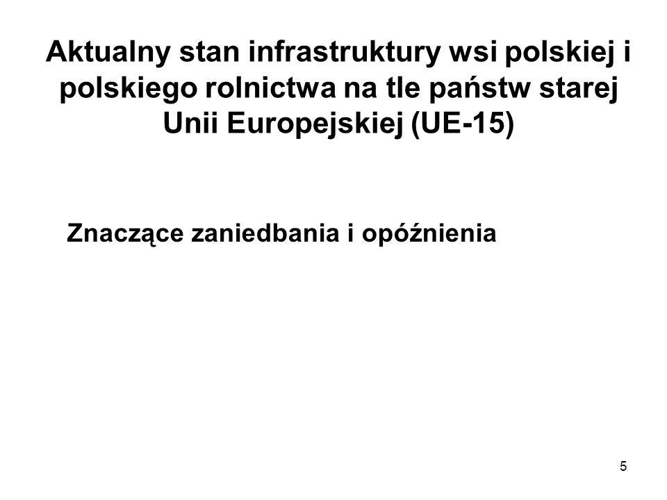 5 Aktualny stan infrastruktury wsi polskiej i polskiego rolnictwa na tle państw starej Unii Europejskiej (UE-15) Znaczące zaniedbania i opóźnienia