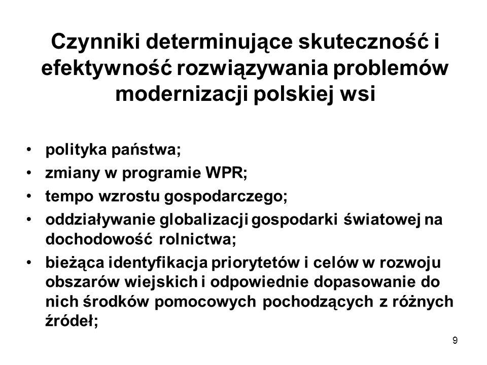 9 Czynniki determinujące skuteczność i efektywność rozwiązywania problemów modernizacji polskiej wsi polityka państwa; zmiany w programie WPR; tempo wzrostu gospodarczego; oddziaływanie globalizacji gospodarki światowej na dochodowość rolnictwa; bieżąca identyfikacja priorytetów i celów w rozwoju obszarów wiejskich i odpowiednie dopasowanie do nich środków pomocowych pochodzących z różnych źródeł;