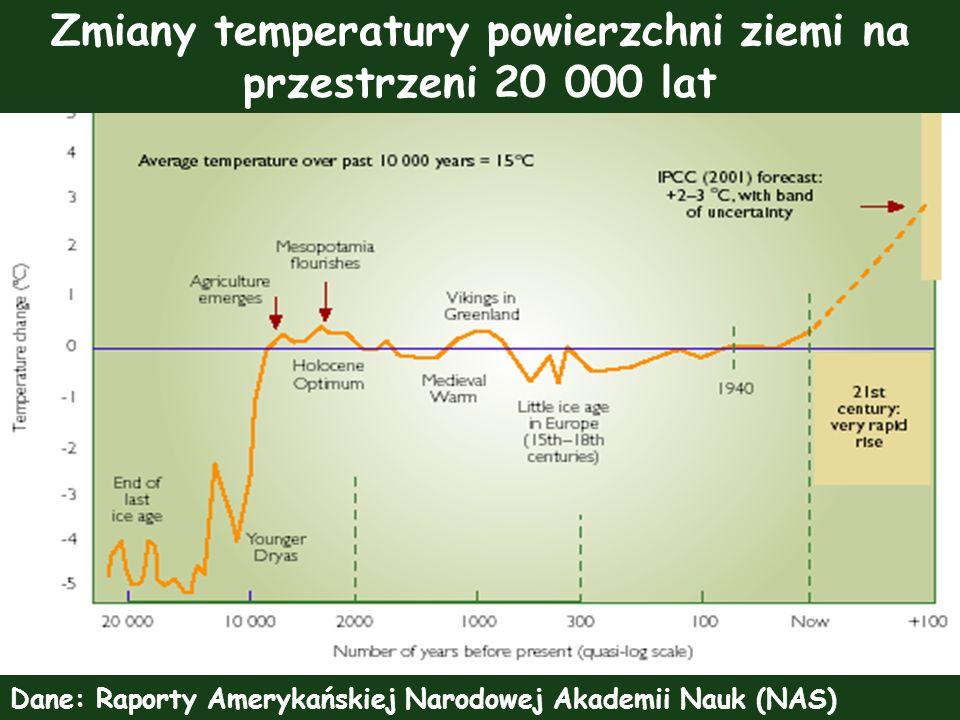 Zmiany temperatury powierzchni ziemi na przestrzeni 20 000 lat Dane: Raporty Amerykańskiej Narodowej Akademii Nauk (NAS)