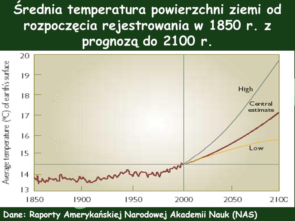 Średnia temperatura powierzchni ziemi od rozpoczęcia rejestrowania w 1850 r. z prognozą do 2100 r. Dane: Raporty Amerykańskiej Narodowej Akademii Nauk