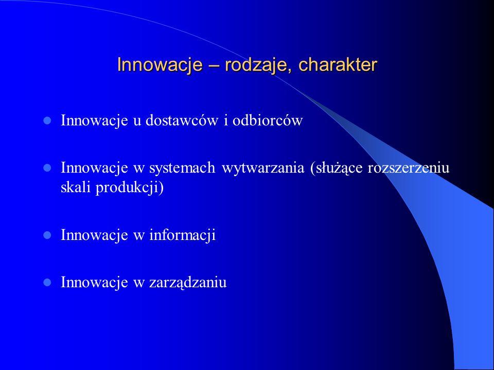 Innowacje – rodzaje, charakter Innowacje u dostawców i odbiorców Innowacje w systemach wytwarzania (służące rozszerzeniu skali produkcji) Innowacje w