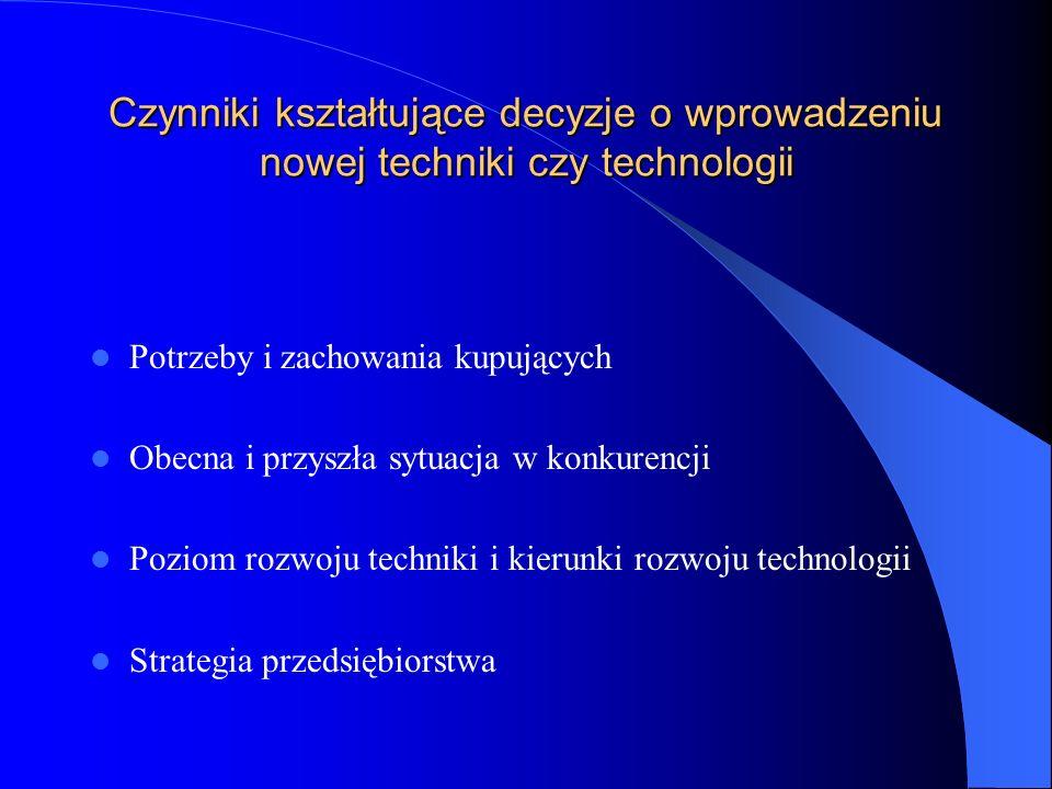 Czynniki kształtujące decyzje o wprowadzeniu nowej techniki czy technologii Potrzeby i zachowania kupujących Obecna i przyszła sytuacja w konkurencji