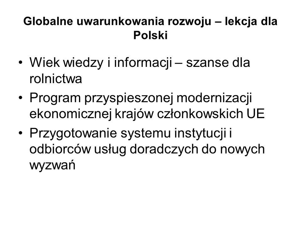 Globalne uwarunkowania rozwoju – lekcja dla Polski Wiek wiedzy i informacji – szanse dla rolnictwa Program przyspieszonej modernizacji ekonomicznej krajów członkowskich UE Przygotowanie systemu instytucji i odbiorców usług doradczych do nowych wyzwań