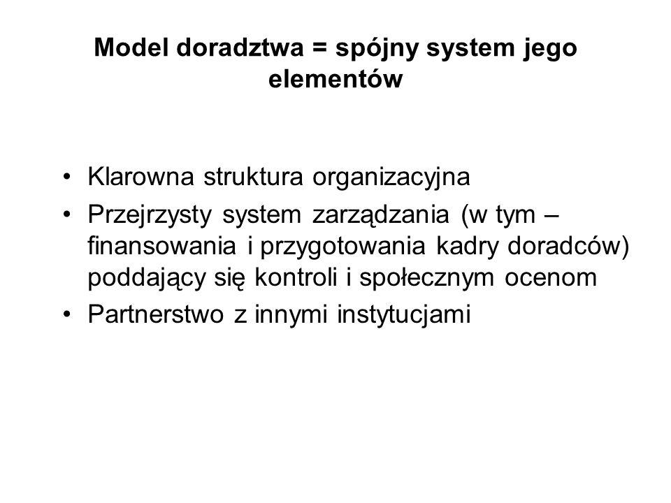 Model doradztwa = spójny system jego elementów Klarowna struktura organizacyjna Przejrzysty system zarządzania (w tym – finansowania i przygotowania kadry doradców) poddający się kontroli i społecznym ocenom Partnerstwo z innymi instytucjami