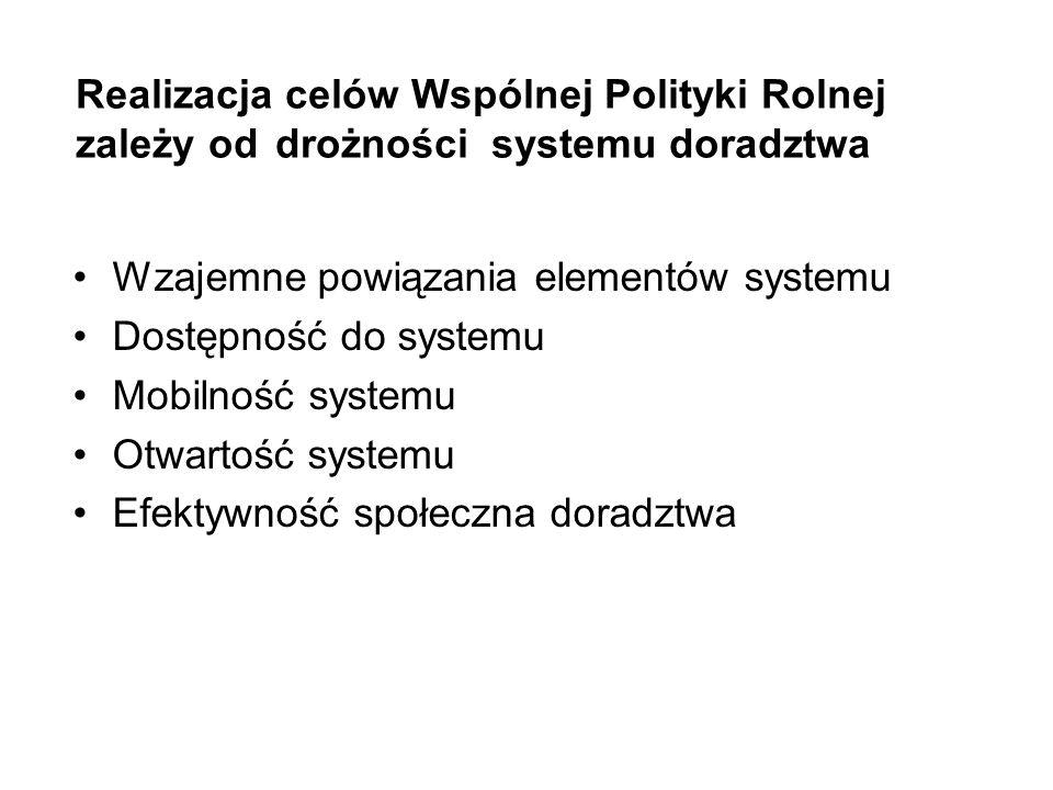 Wzajemne powiązania elementów systemu Dostępność do systemu Mobilność systemu Otwartość systemu Efektywność społeczna doradztwa Realizacja celów Wspólnej Polityki Rolnej zależy oddrożności systemu doradztwa
