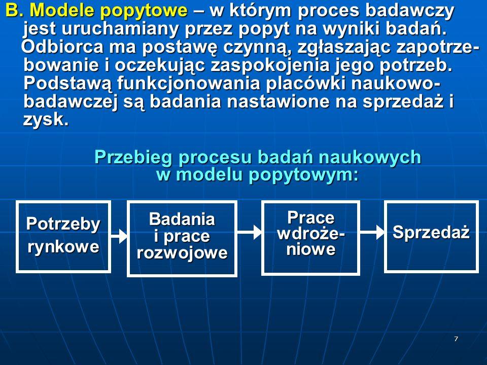 7 B. Modele popytowe – w którym proces badawczy jest uruchamiany przez popyt na wyniki badań. Odbiorca ma postawę czynną, zgłaszając zapotrze- bowanie