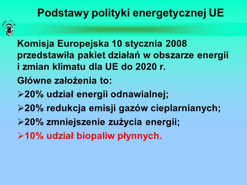 Podstawy polityki energetycznej UE Komisja Europejska 10 stycznia 2008 przedstawiła pakiet działań w obszarze energii i zmian klimatu dla UE do 2020 r