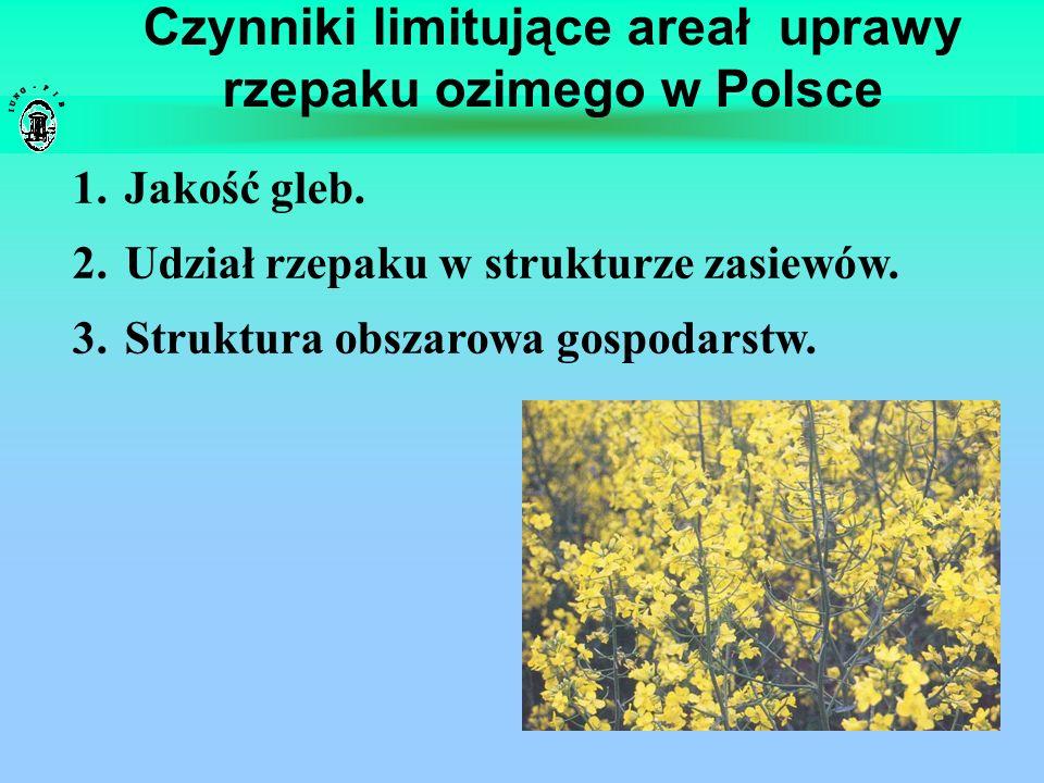 Czynniki limitujące areał uprawy rzepaku ozimego w Polsce 1.Jakość gleb. 2.Udział rzepaku w strukturze zasiewów. 3.Struktura obszarowa gospodarstw.