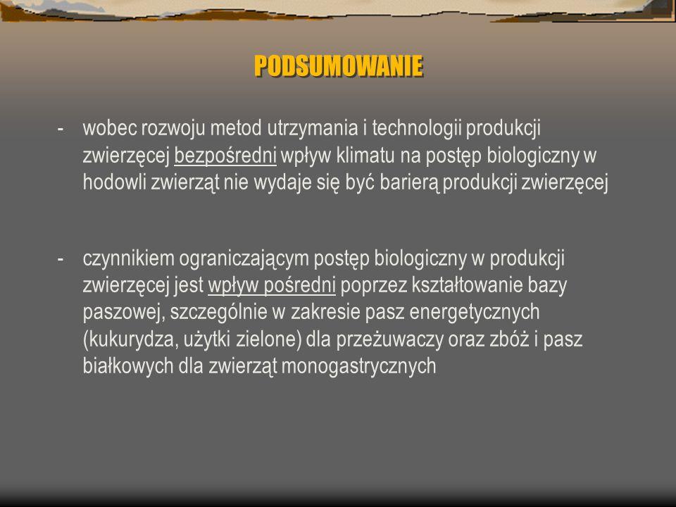 PODSUMOWANIE -wobec rozwoju metod utrzymania i technologii produkcji zwierzęcej bezpośredni wpływ klimatu na postęp biologiczny w hodowli zwierząt nie