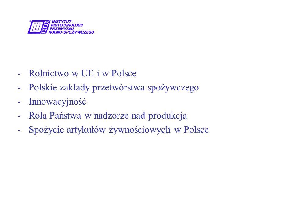 Spożycie artykułów żywnościowych w Polsce Produkty zbożoweJednostka 2007 r.