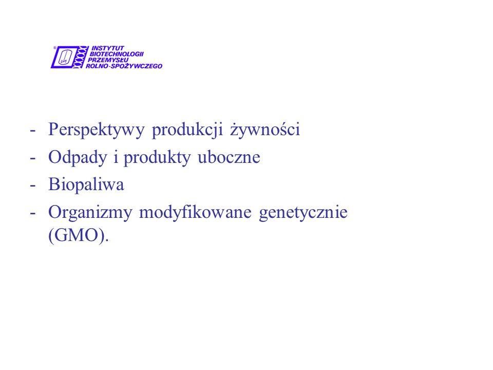 -Perspektywy produkcji żywności -Odpady i produkty uboczne -Biopaliwa -Organizmy modyfikowane genetycznie (GMO).