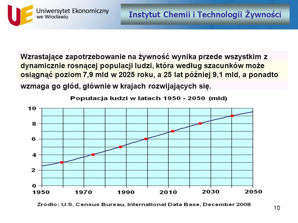 10 Instytut Chemii i Technologii Żywności Wzrastające zapotrzebowanie na żywność wynika przede wszystkim z dynamicznie rosnącej populacji ludzi, która