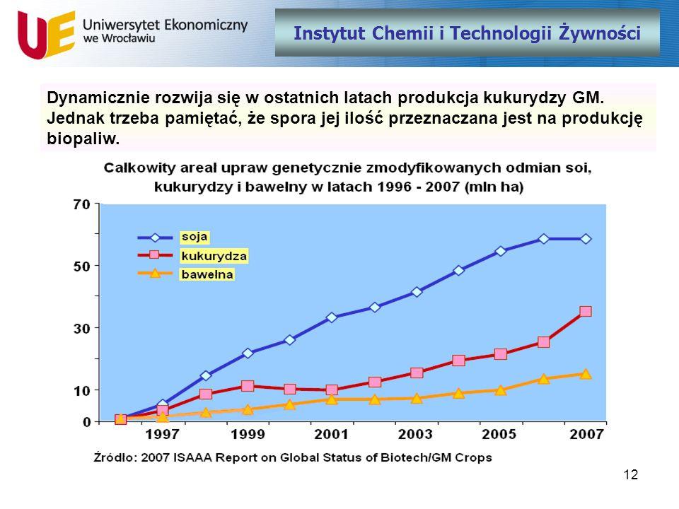 12 Instytut Chemii i Technologii Żywności Dynamicznie rozwija się w ostatnich latach produkcja kukurydzy GM. Jednak trzeba pamiętać, że spora jej iloś