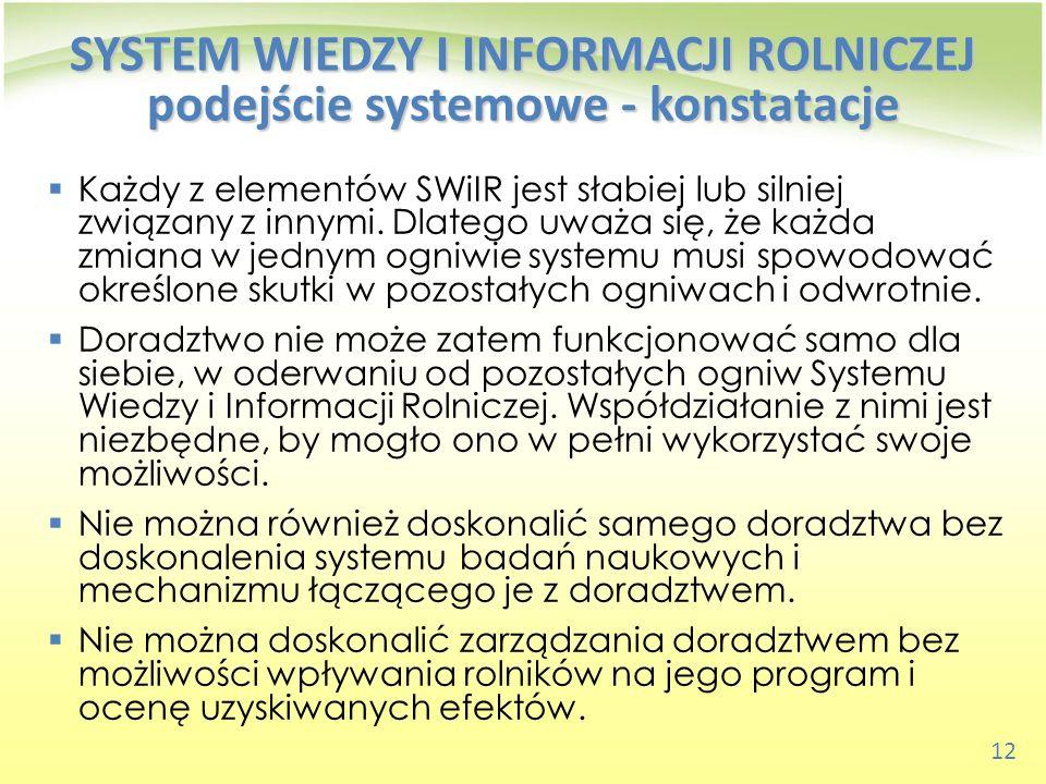 12 SYSTEM WIEDZY I INFORMACJI ROLNICZEJ podejście systemowe - konstatacje Każdy z elementów SWiIR jest słabiej lub silniej związany z innymi. Dlatego