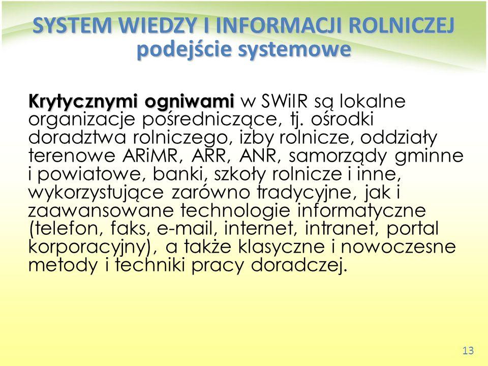 13 SYSTEM WIEDZY I INFORMACJI ROLNICZEJ podejście systemowe Krytycznymi ogniwami Krytycznymi ogniwami w SWiIR są lokalne organizacje pośredniczące, tj
