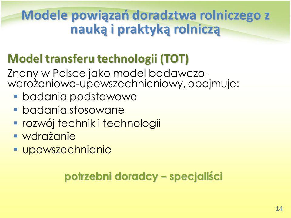 14 Modele powiązań doradztwa rolniczego z nauką i praktyką rolniczą Model transferu technologii (TOT) Znany w Polsce jako model badawczo- wdrożeniowo-