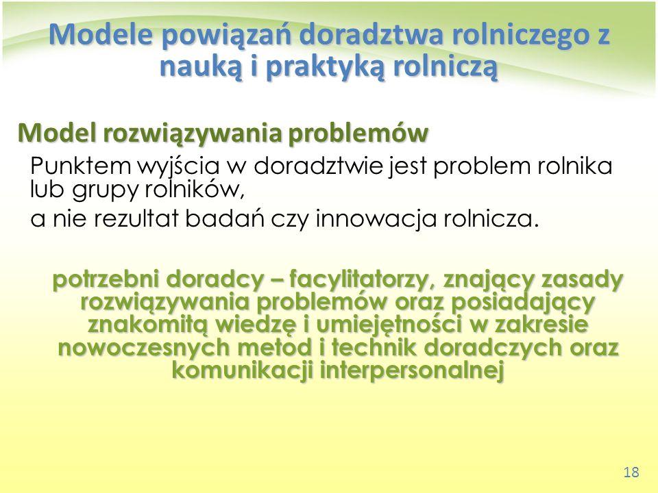 18 Model rozwiązywania problemów Punktem wyjścia w doradztwie jest problem rolnika lub grupy rolników, a nie rezultat badań czy innowacja rolnicza. po