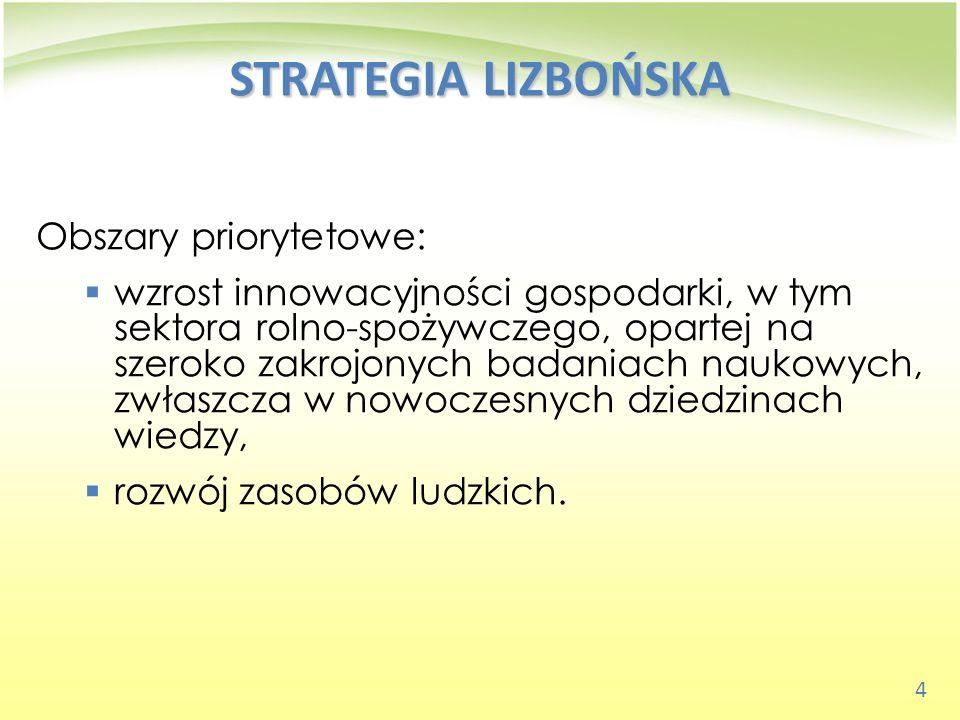 25 WNIOSKI 4)W Polsce nie ma dotychczas dobrze funkcjonującego Systemu Wiedzy i Informacji Rolniczej.