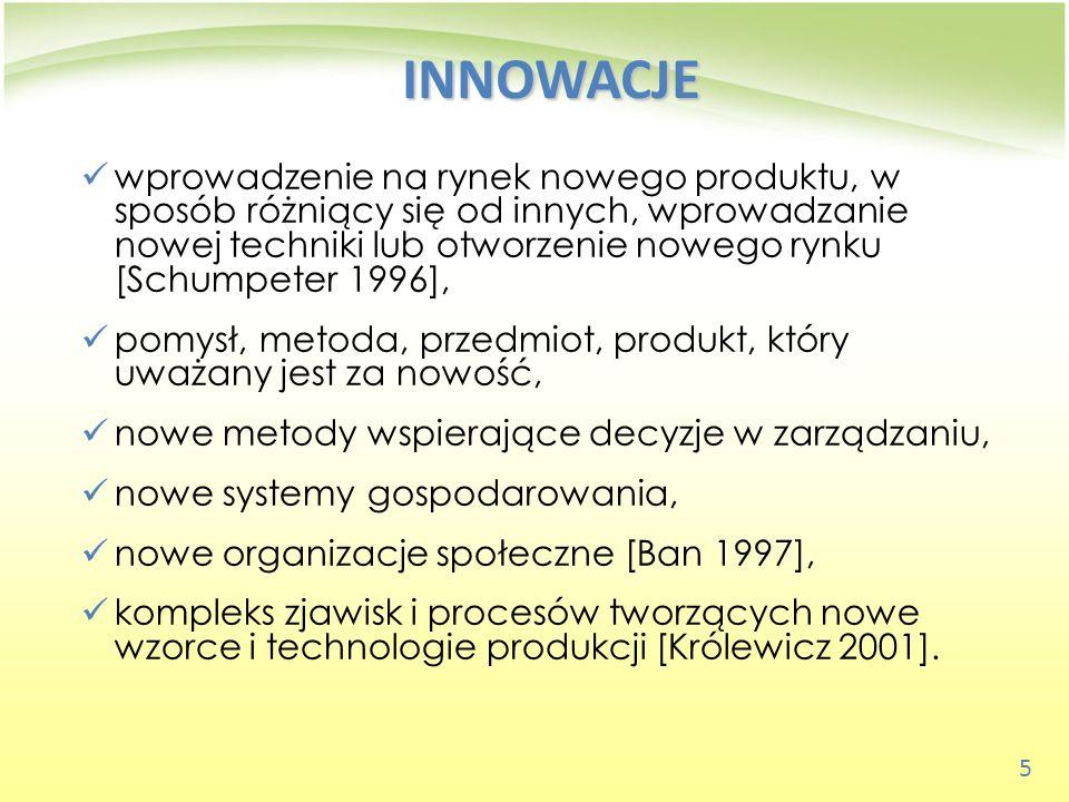 5 INNOWACJE wprowadzenie na rynek nowego produktu, w sposób różniący się od innych, wprowadzanie nowej techniki lub otworzenie nowego rynku [Schumpete