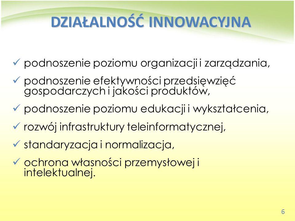 27 WNIOSKI 6)Wzrost sprawności działania doradztwa rolniczego w Polsce osiągany jest głównie przez wykorzystywanie wewnętrznego potencjału ODR.