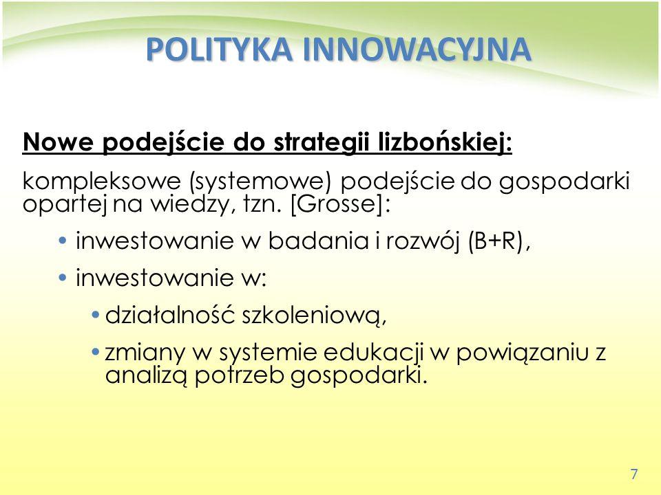 7 POLITYKA INNOWACYJNA Nowe podejście do strategii lizbońskiej: kompleksowe (systemowe) podejście do gospodarki opartej na wiedzy, tzn. [Grosse]: inwe