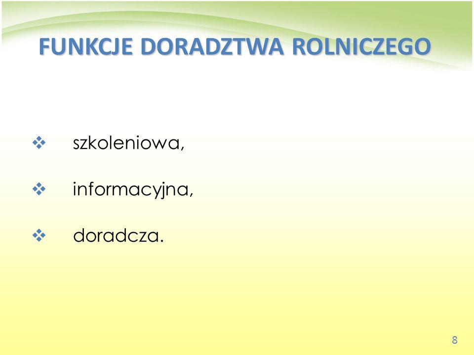 19 CECHY EFEKTYWNEGO SYSTEMU DORADZTWA ROLNICZEGO 1)zdolność do zaspokajania potrzeb odbiorców usług doradczych oraz uczestników systemu doradztwa; 2)zdolność do efektywnego działania przy ograniczonych środkach przez dopasowanie systemu do istniejących realiów organizacyjnych i ekonomicznych w rolnictwie oraz przeniesienie niektórych kosztów usług doradczych na tych klientów, którzy osiągają z nich bezpośrednie korzyści finansowe; 3)elastyczność, czyli zdolność do rozwoju i przeobrażeń uwzględniających nowe potrzeby reformowanej gospodarki, zwłaszcza wielofunkcyjny rozwój obszarów wiejskich; 4)wysoki image – pozytywny wizerunek w oczach potencjalnych klientów; system musi być przyjazny dla klientów dzięki profesjonalnemu wykształceniu doradców, ich wiarygodności i szybkiemu reagowaniu na potrzeby doradcze rolników.