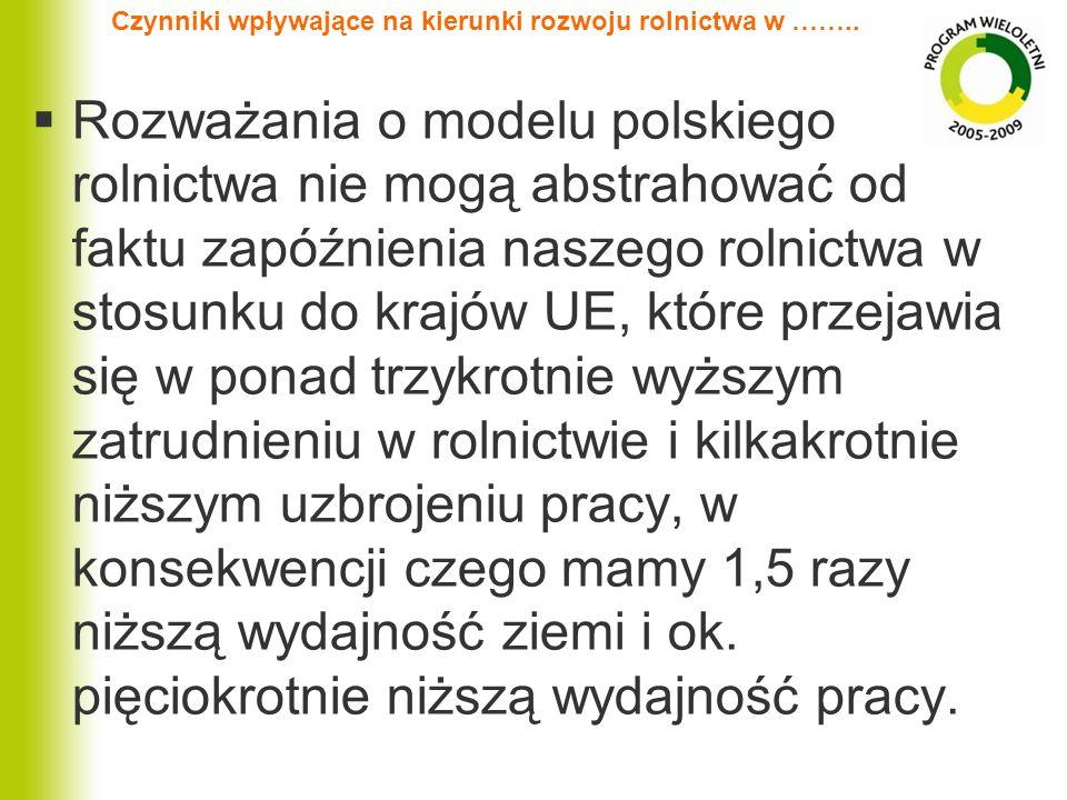 Czynniki wpływające na kierunki rozwoju rolnictwa w …….. Rozważania o modelu polskiego rolnictwa nie mogą abstrahować od faktu zapóźnienia naszego rol