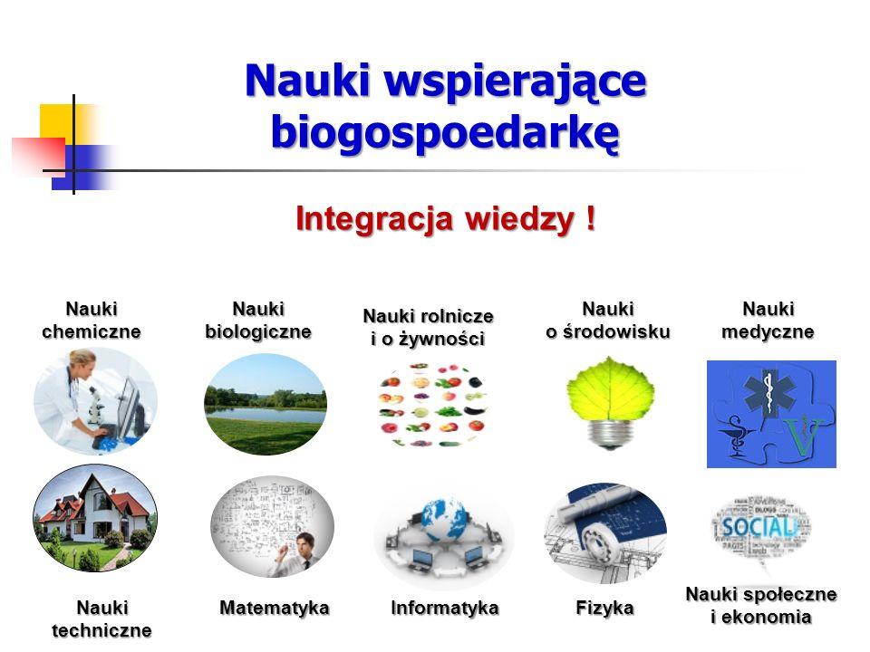 Nauki techniczne Nauki chemiczne Nauki rolnicze i o żywności Nauki biologiczne InformatykaMatematykaFizyka Nauki wspierające biogospoedarkę Integracja
