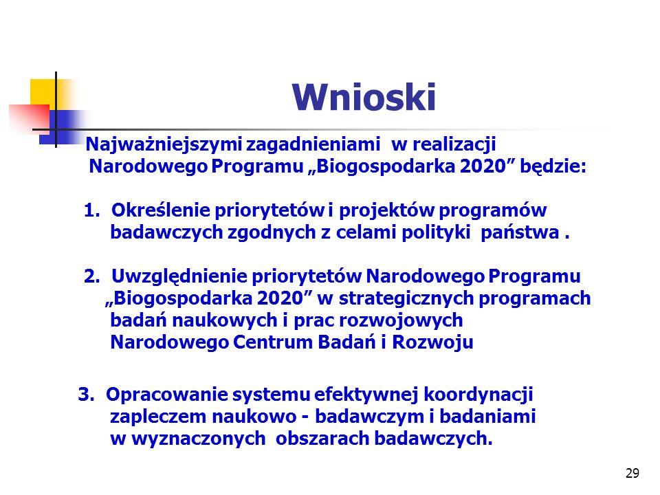 Wnioski Najważniejszymi zagadnieniami w realizacji Narodowego Programu Biogospodarka 2020 będzie: 1. Określenie priorytetów i projektów programów bada