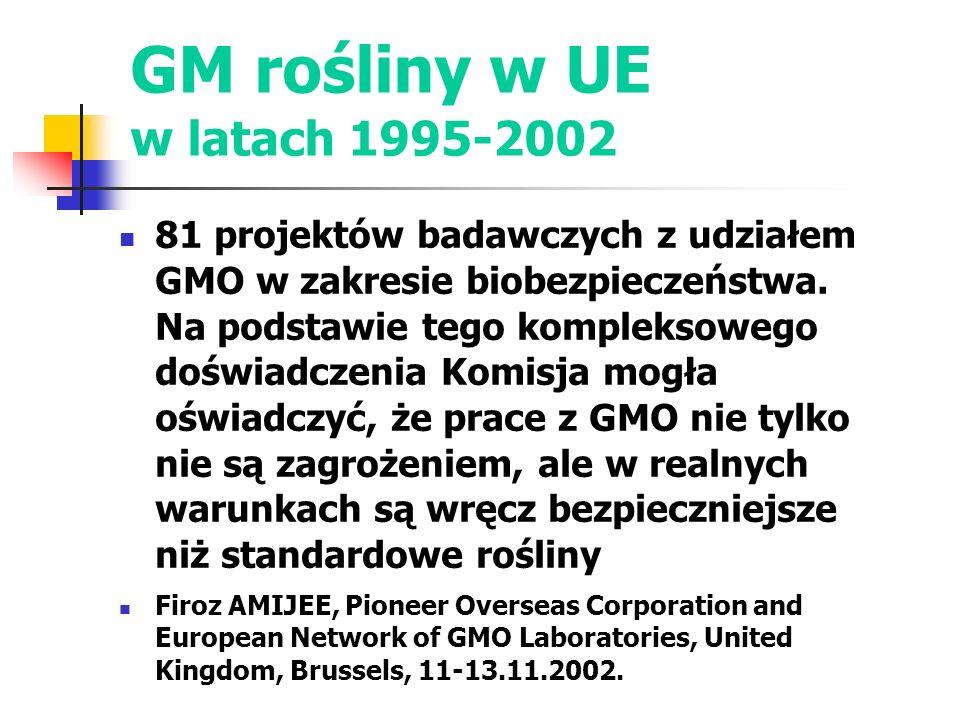 GM rośliny w UE w latach 1995-2002 81 projektów badawczych z udziałem GMO w zakresie biobezpieczeństwa. Na podstawie tego kompleksowego doświadczenia