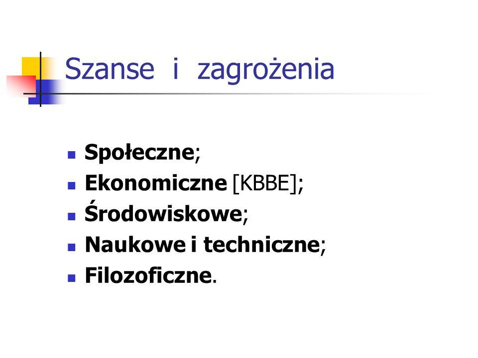 Polska a legislacja międzynarodowa: Biosafety Protocol; WTO; FAO; OECD; EPO, WIPO; EUROPEAN UNION.