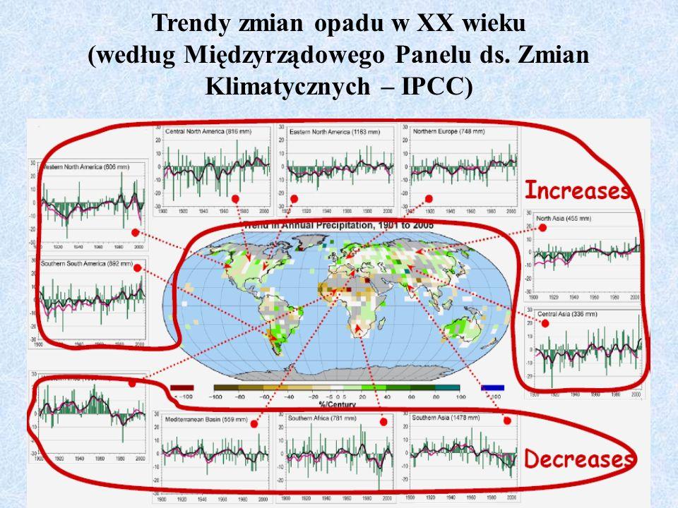Trendy zmian opadu w XX wieku (według Międzyrządowego Panelu ds. Zmian Klimatycznych – IPCC)
