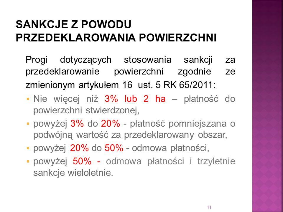 Progi dotyczących stosowania sankcji za przedeklarowanie powierzchni zgodnie ze zmienionym artykułem 16 ust. 5 RK 65/2011: Nie więcej niż 3% lub 2 ha