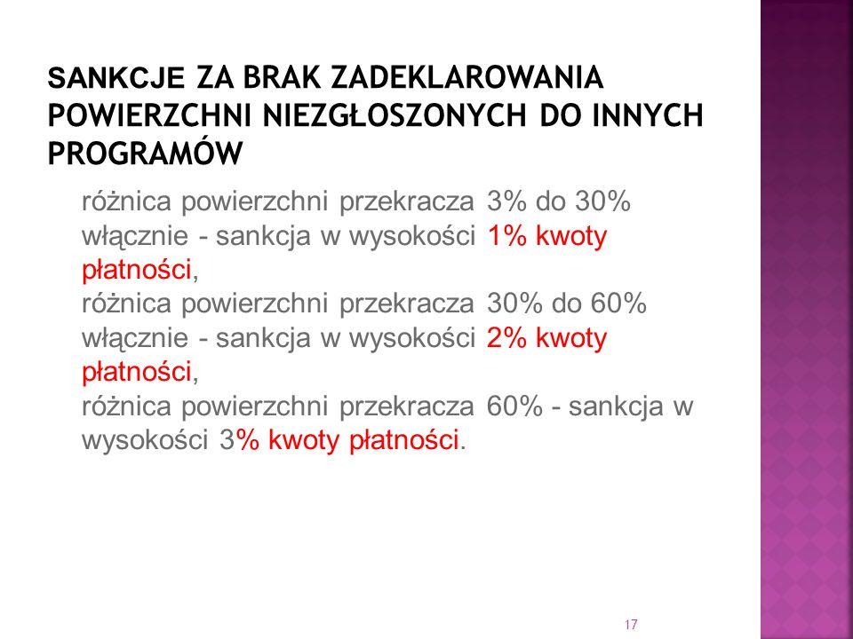 różnica powierzchni przekracza 3% do 30% włącznie - sankcja w wysokości 1% kwoty płatności, różnica powierzchni przekracza 30% do 60% włącznie - sankc