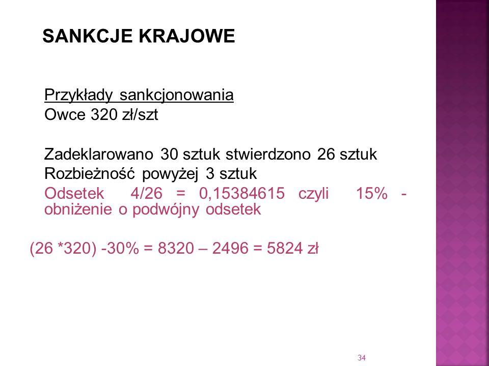 34 Przykłady sankcjonowania Owce 320 zł/szt Zadeklarowano 30 sztuk stwierdzono 26 sztuk Rozbieżność powyżej 3 sztuk Odsetek 4/26 = 0,15384615 czyli 15
