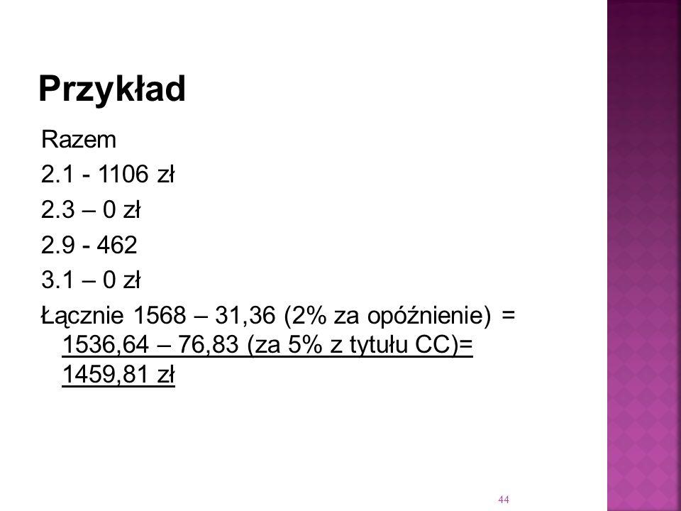 Razem 2.1 - 1106 zł 2.3 – 0 zł 2.9 - 462 3.1 – 0 zł Łącznie 1568 – 31,36 (2% za opóźnienie) = 1536,64 – 76,83 (za 5% z tytułu CC)= 1459,81 zł 44