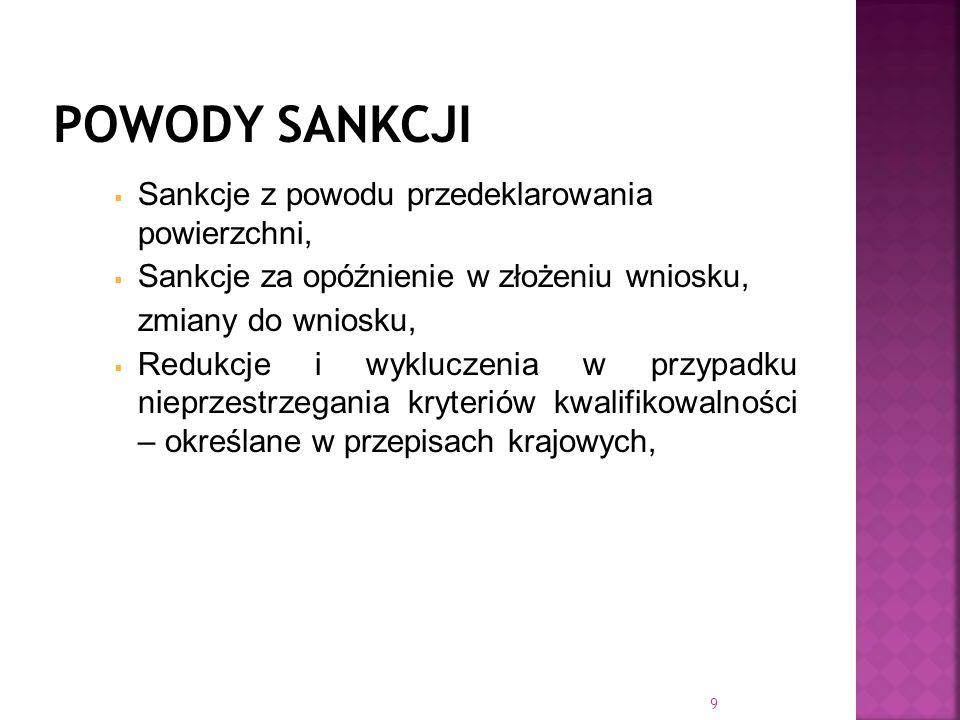 Sankcje z powodu przedeklarowania powierzchni, Sankcje za opóźnienie w złożeniu wniosku, zmiany do wniosku, Redukcje i wykluczenia w przypadku nieprze